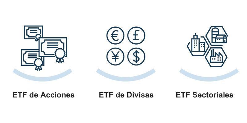 Tipos de ETFs